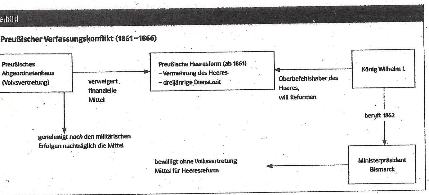 KAISERREICH_TAFELBILDER001_Verfassungskonflikt