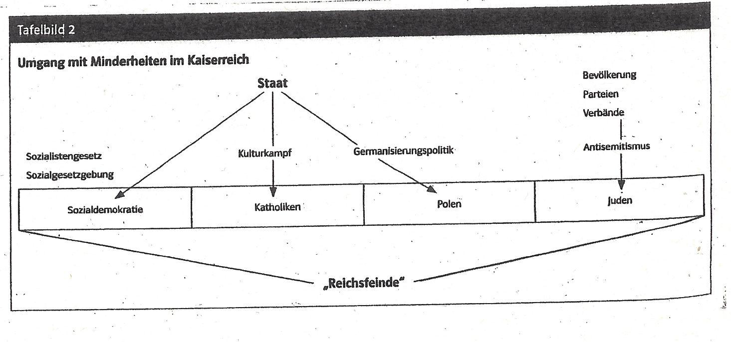 KAISERREICH_TAFELBILDER001_VVerfassungsfeinde