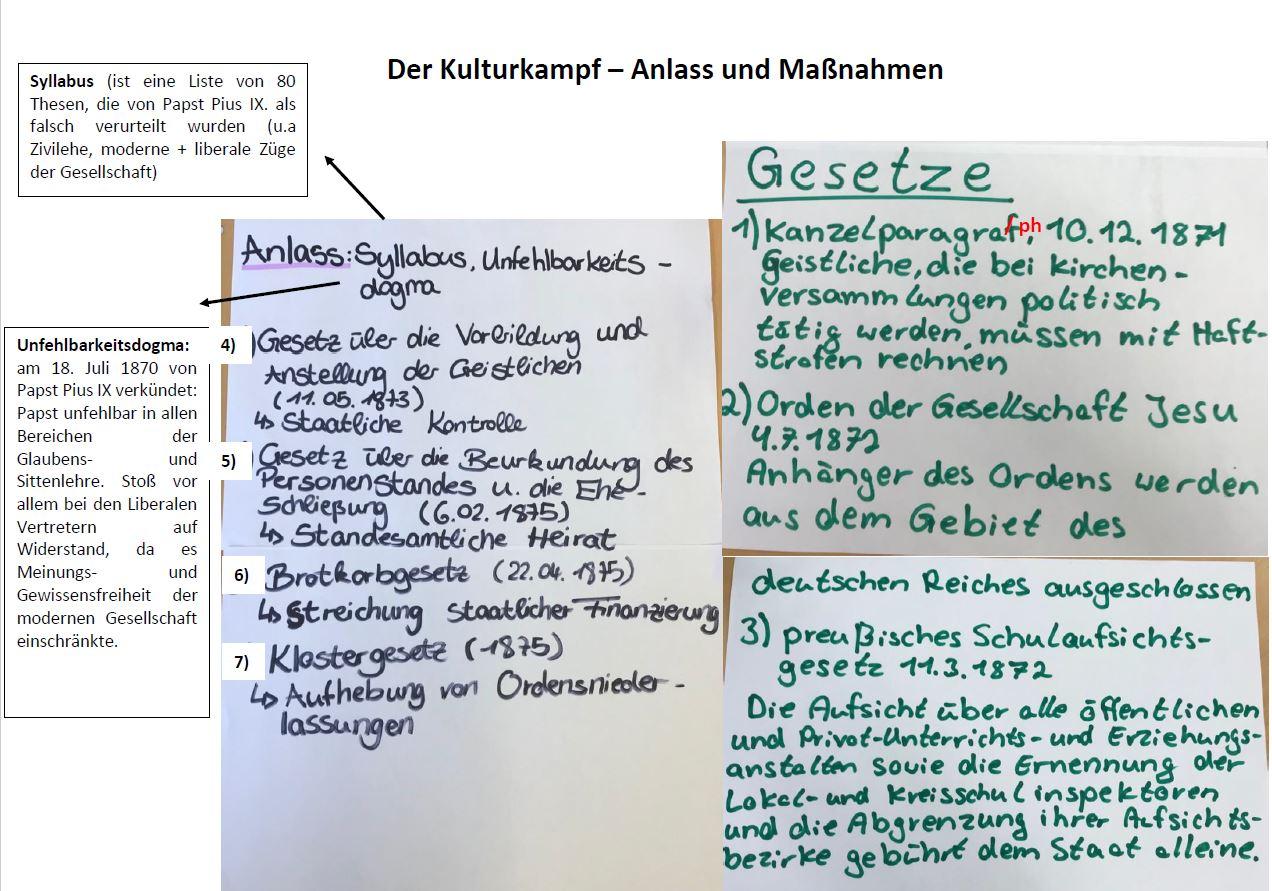 Kulturkampf Anlass & Maßnahmen